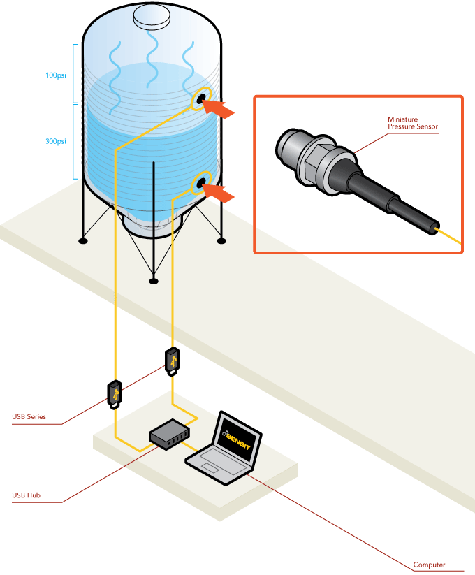 application-pressure2.png